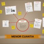 Invitación Participar Proceso Contratación equipos Biomédicos